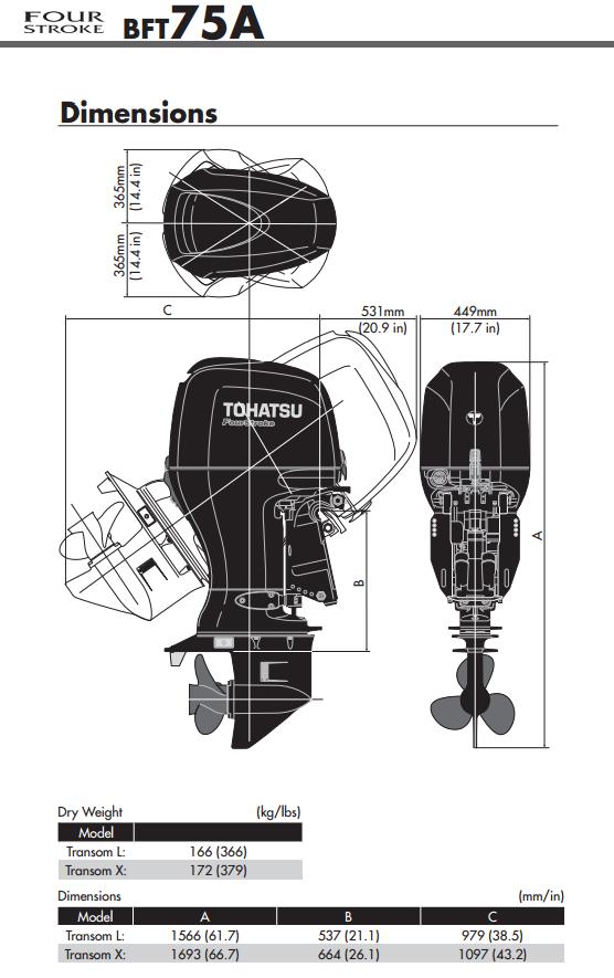 MFS75A EPTL